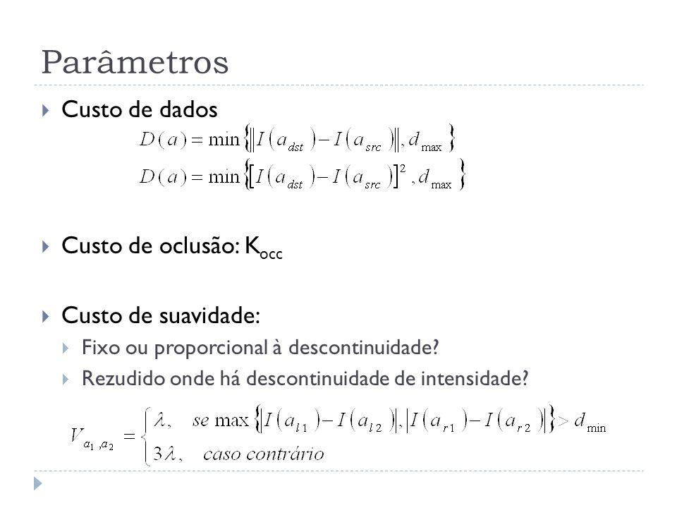 Parâmetros Custo de dados Custo de oclusão: Kocc Custo de suavidade: