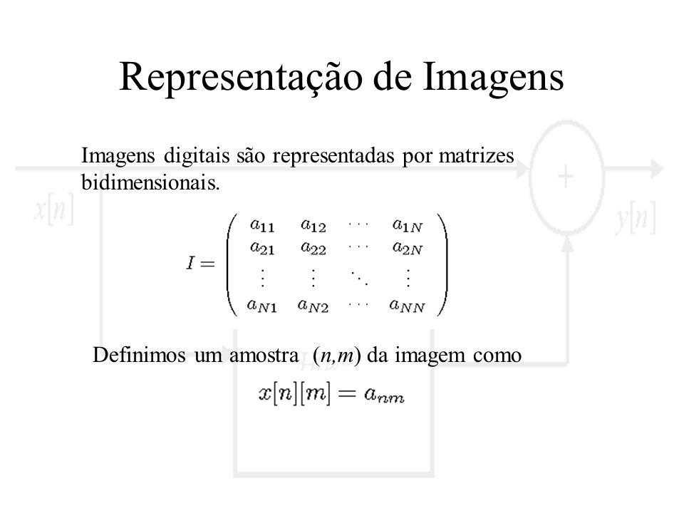 Representação de Imagens