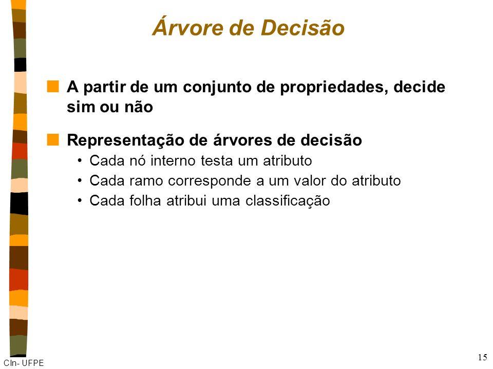Árvore de Decisão A partir de um conjunto de propriedades, decide sim ou não. Representação de árvores de decisão.
