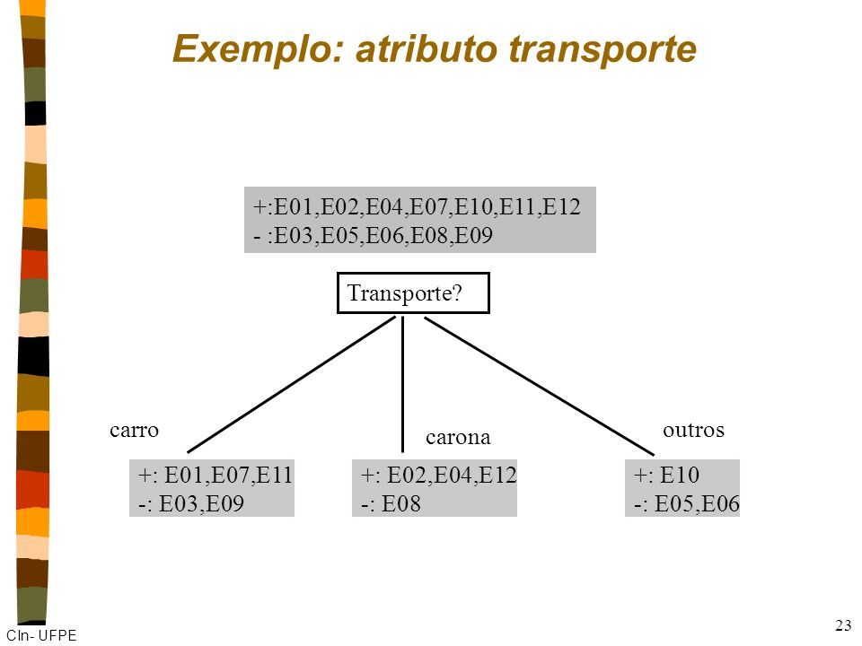 Exemplo: atributo transporte