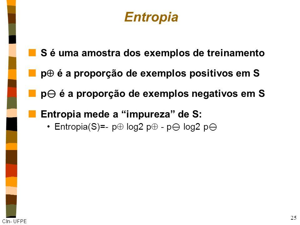 Entropia S é uma amostra dos exemplos de treinamento