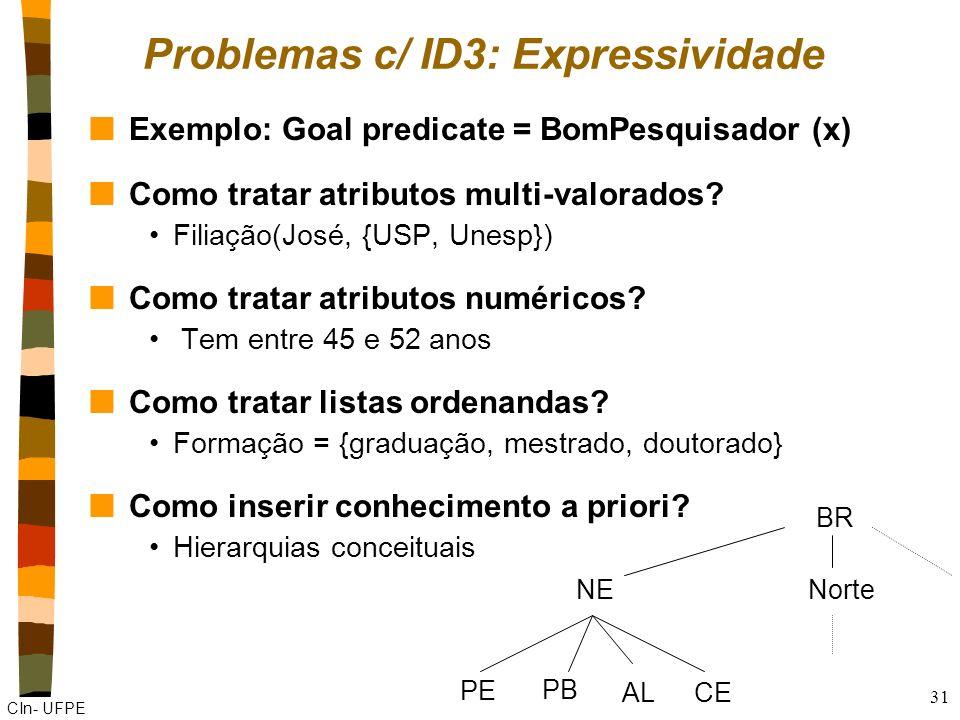Problemas c/ ID3: Expressividade