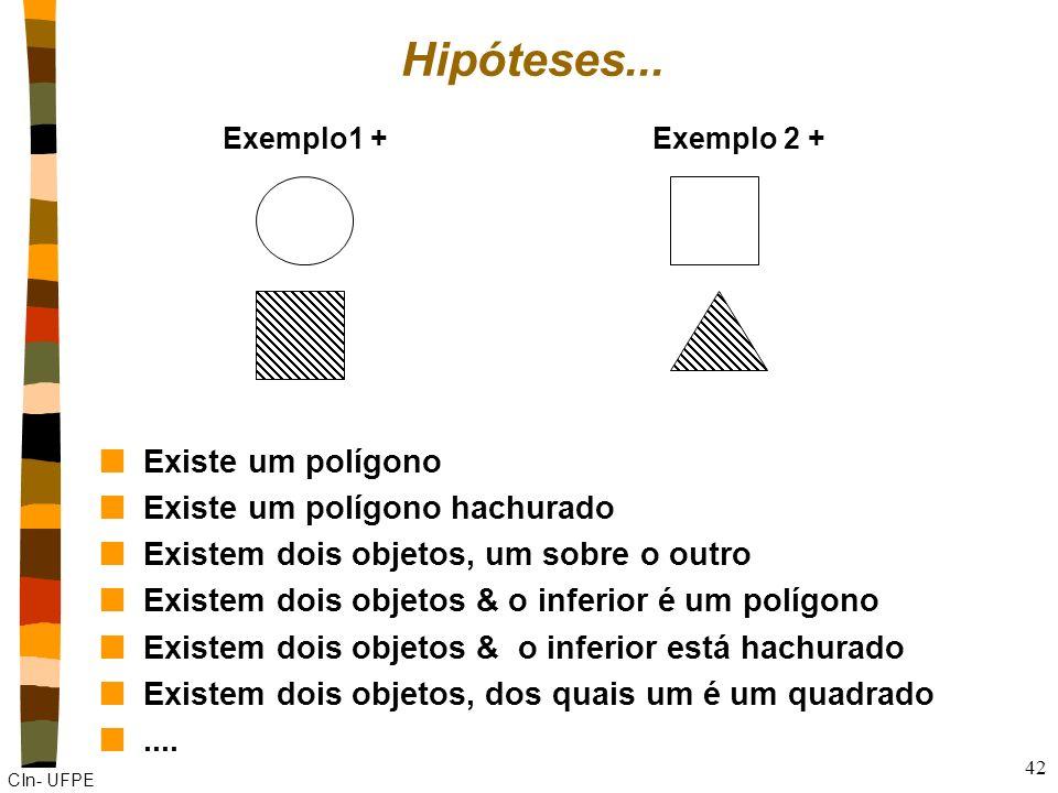 Hipóteses... Existe um polígono Existe um polígono hachurado