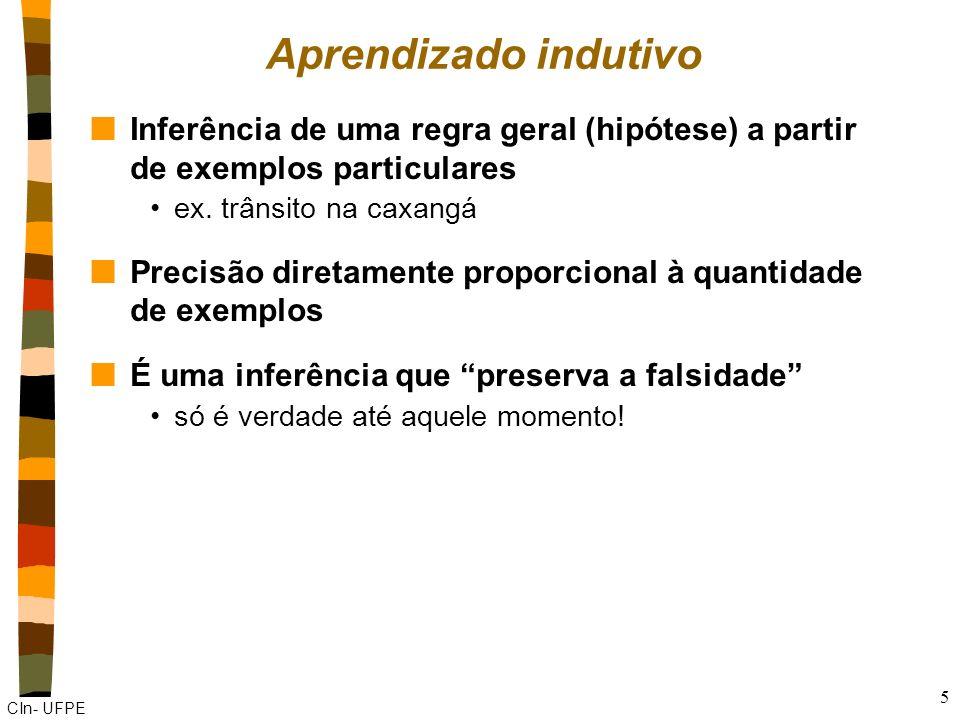 Aprendizado indutivo Inferência de uma regra geral (hipótese) a partir de exemplos particulares. ex. trânsito na caxangá.