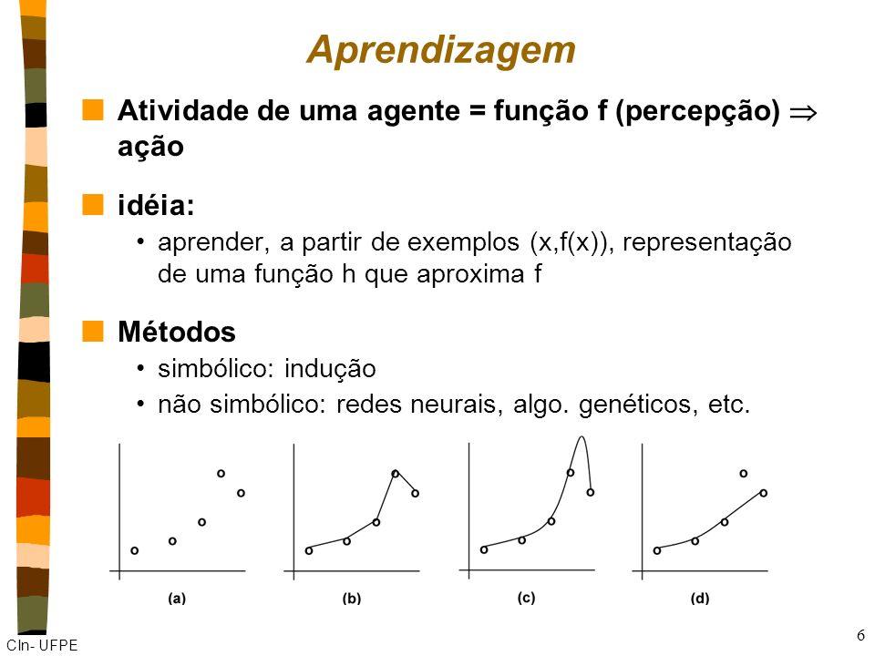 Aprendizagem Atividade de uma agente = função f (percepção)  ação