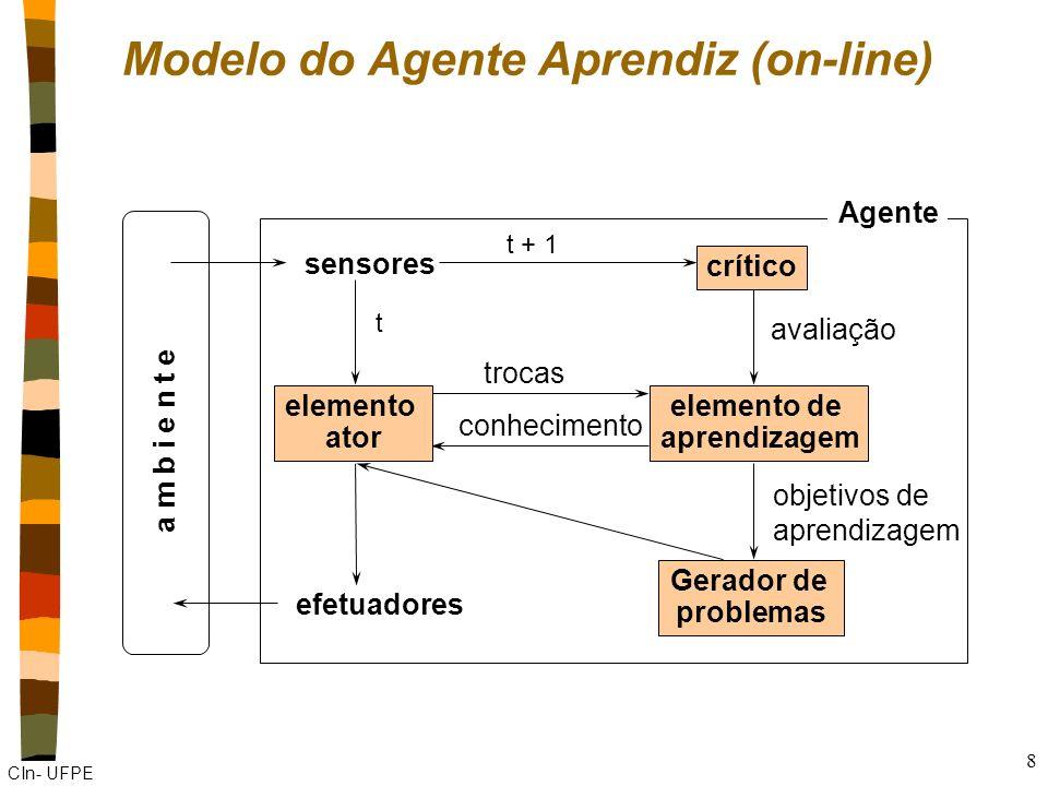 Modelo do Agente Aprendiz (on-line)