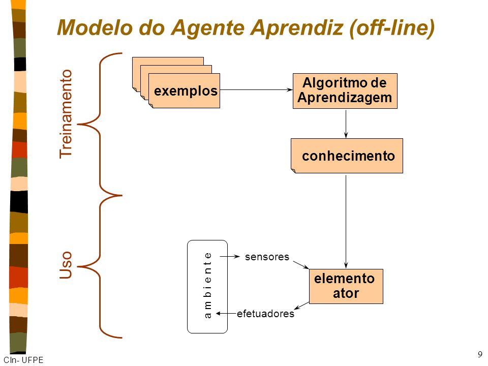 Modelo do Agente Aprendiz (off-line)