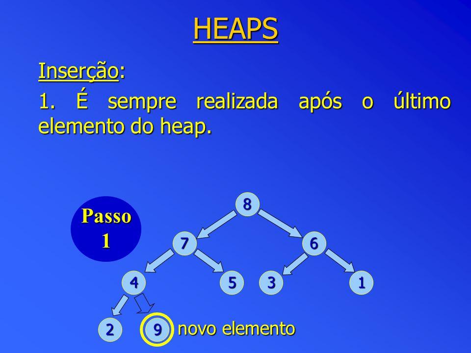 HEAPS Inserção: 1. É sempre realizada após o último elemento do heap.