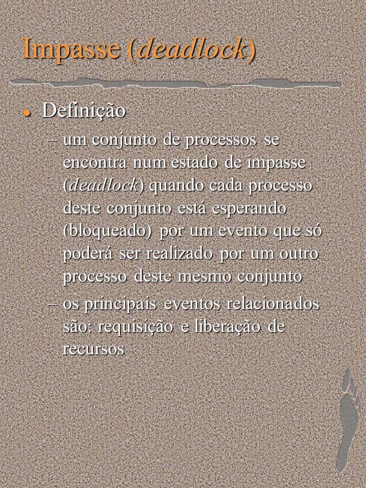 Impasse (deadlock) Definição