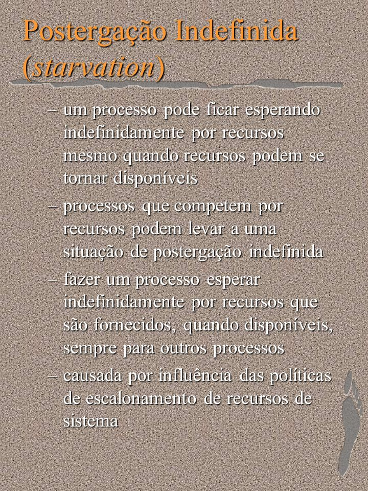 Postergação Indefinida (starvation)