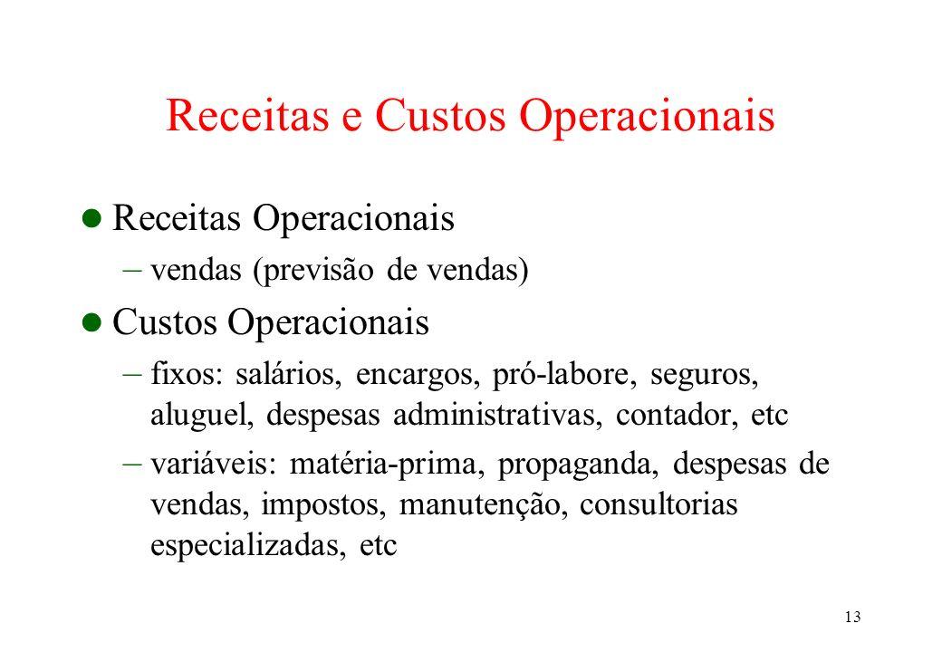 Receitas e Custos Operacionais