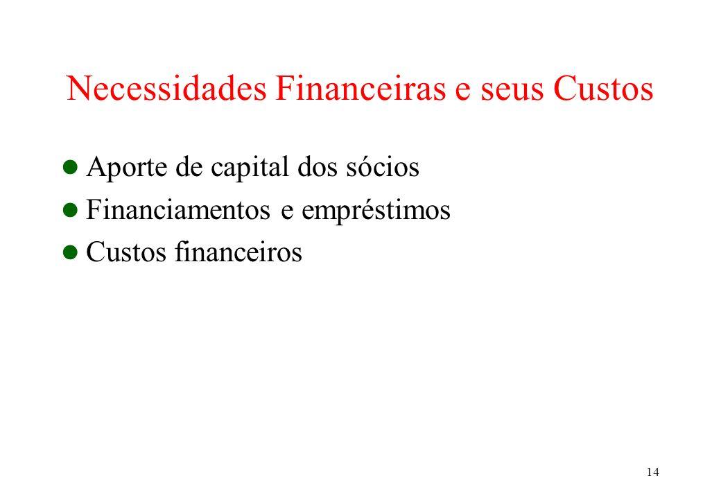 Necessidades Financeiras e seus Custos