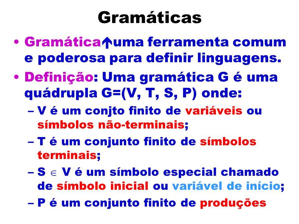 Gramáticas Gramáticauma ferramenta comum e poderosa para definir linguagens. Definição: Uma gramática G é uma quádrupla G=(V, T, S, P) onde: