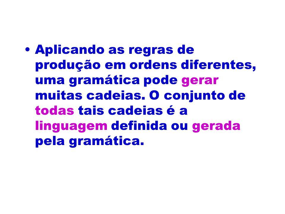 Aplicando as regras de produção em ordens diferentes, uma gramática pode gerar muitas cadeias.