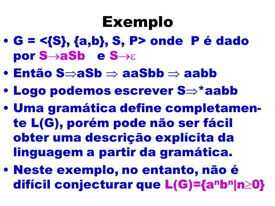 Exemplo G = <{S}, {a,b}, S, P> onde P é dado por SaSb e S