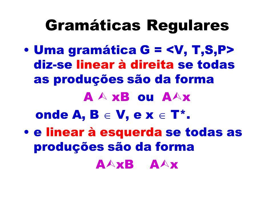 Gramáticas Regulares Uma gramática G = <V, T,S,P> diz-se linear à direita se todas as produções são da forma.