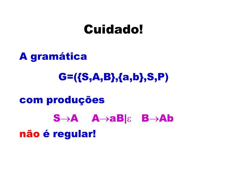 Cuidado! A gramática G=({S,A,B},{a,b},S,P) com produções