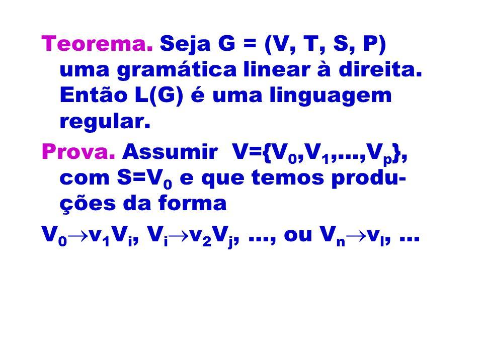 Teorema. Seja G = (V, T, S, P) uma gramática linear à direita