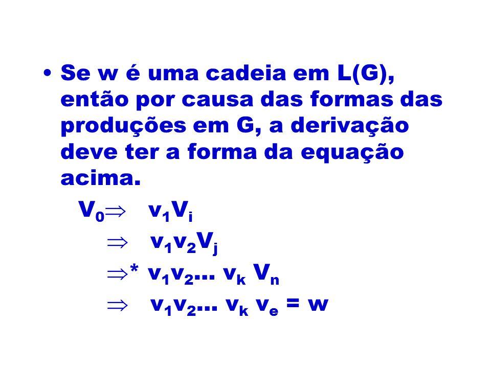 Se w é uma cadeia em L(G), então por causa das formas das produções em G, a derivação deve ter a forma da equação acima.