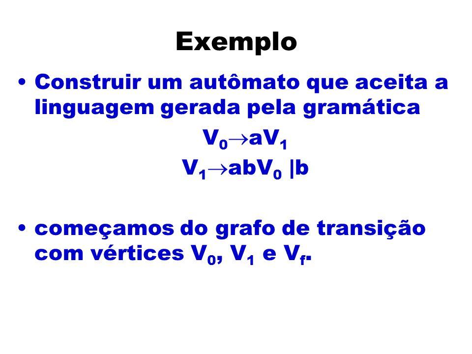 Exemplo Construir um autômato que aceita a linguagem gerada pela gramática. V0aV1. V1abV0 |b.