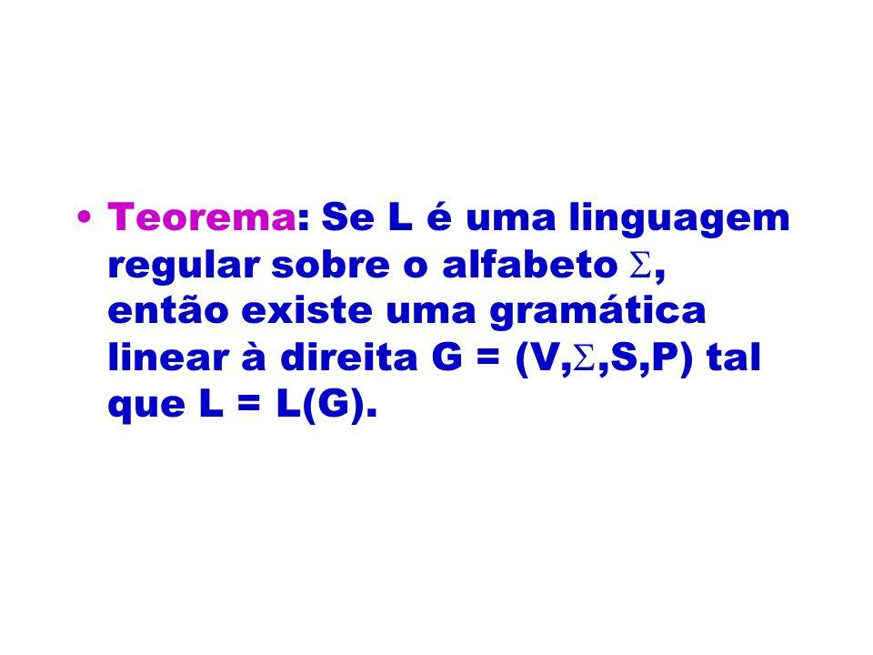 Teorema: Se L é uma linguagem regular sobre o alfabeto , então existe uma gramática linear à direita G = (V,,S,P) tal que L = L(G).