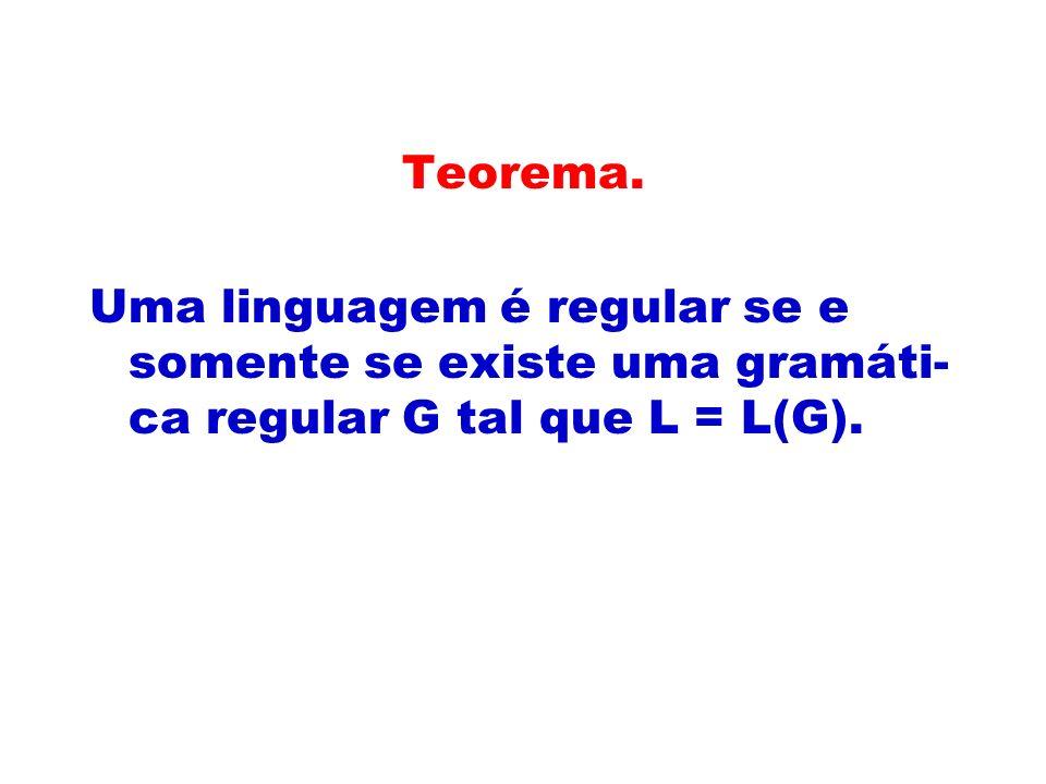 Teorema. Uma linguagem é regular se e somente se existe uma gramáti-ca regular G tal que L = L(G).