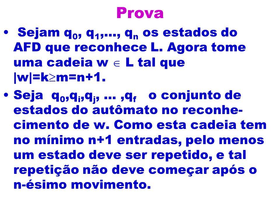 Prova Sejam q0, q1,…, qn os estados do AFD que reconhece L. Agora tome uma cadeia w  L tal que |w|=km=n+1.