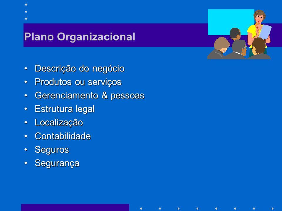Plano Organizacional Descrição do negócio Produtos ou serviços