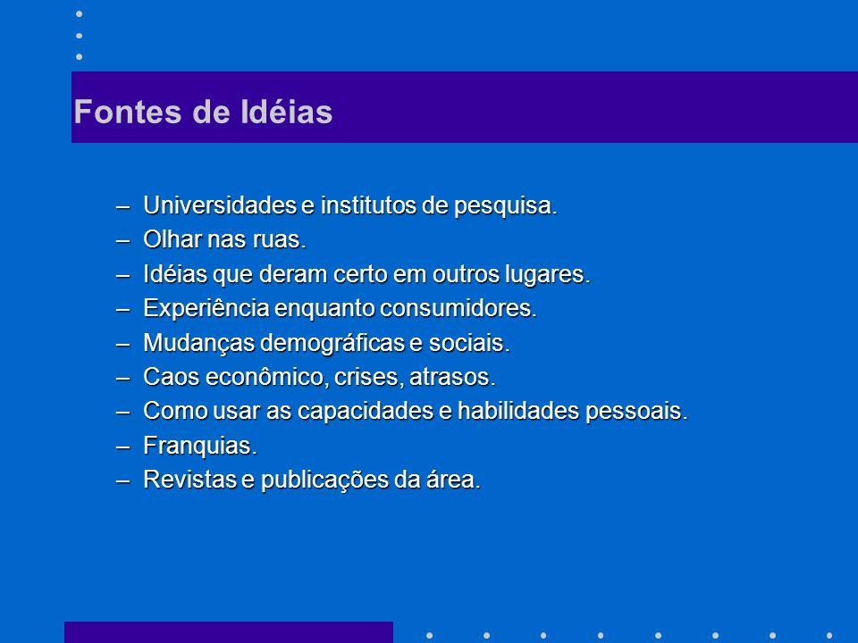 Fontes de Idéias Universidades e institutos de pesquisa.