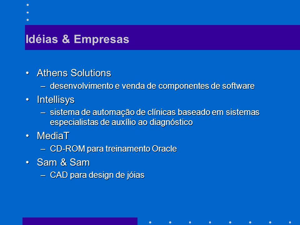 Idéias & Empresas Athens Solutions Intellisys MediaT Sam & Sam