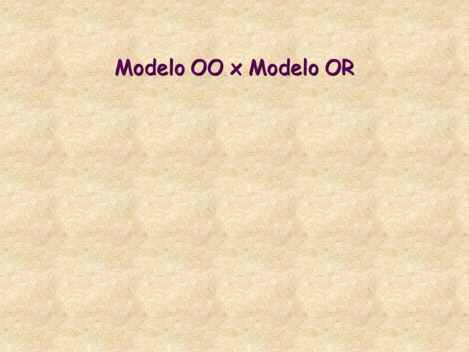 Modelo OO x Modelo OR