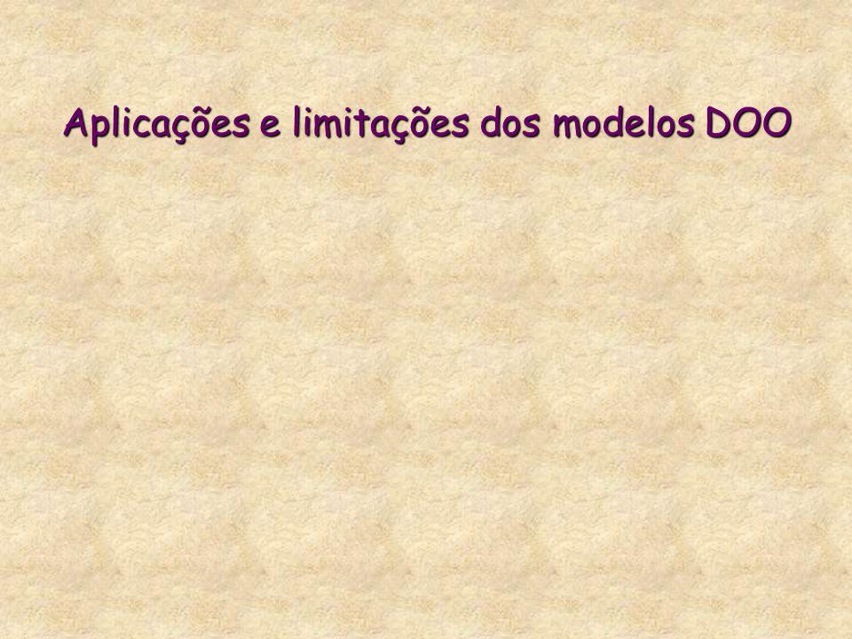 Aplicações e limitações dos modelos DOO