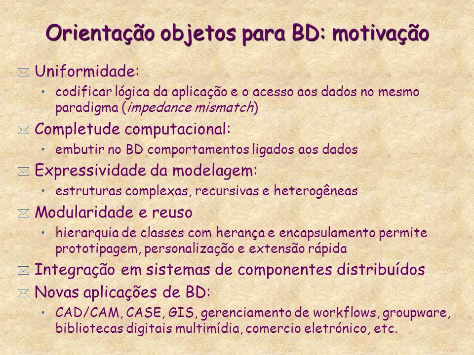 Orientação objetos para BD: motivação