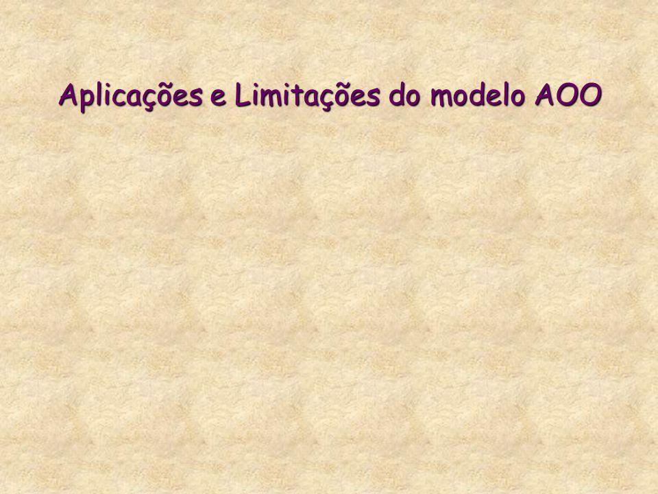 Aplicações e Limitações do modelo AOO