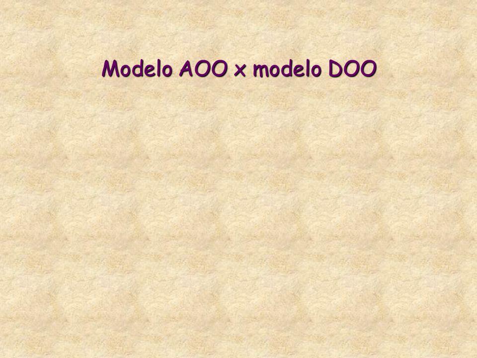 Modelo AOO x modelo DOO