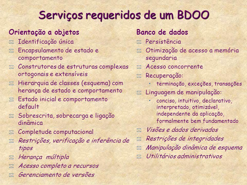 Serviços requeridos de um BDOO