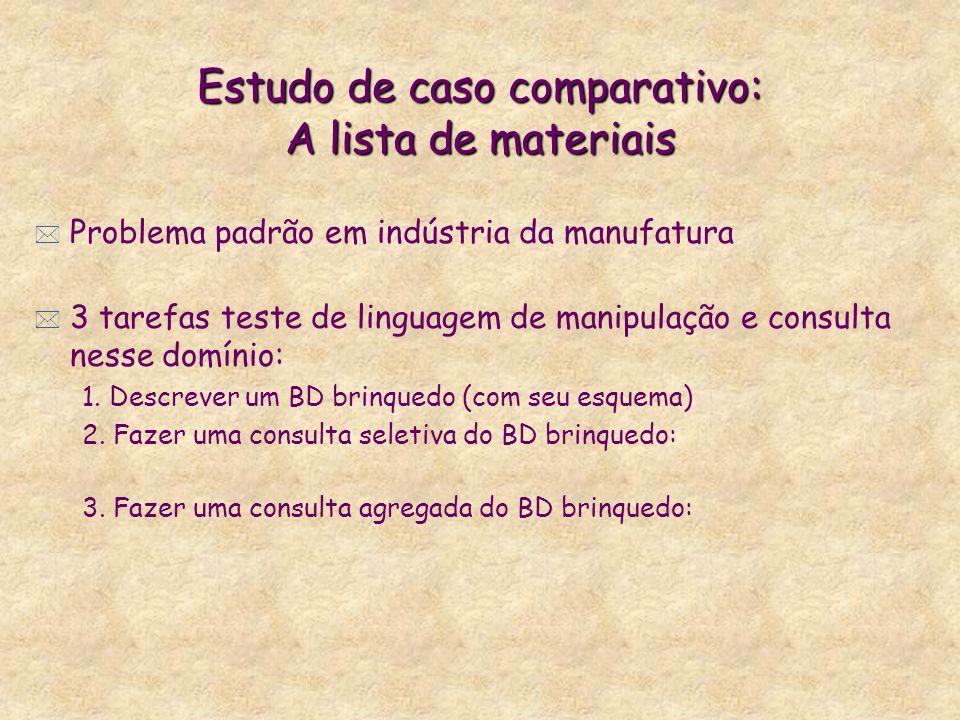Estudo de caso comparativo: A lista de materiais