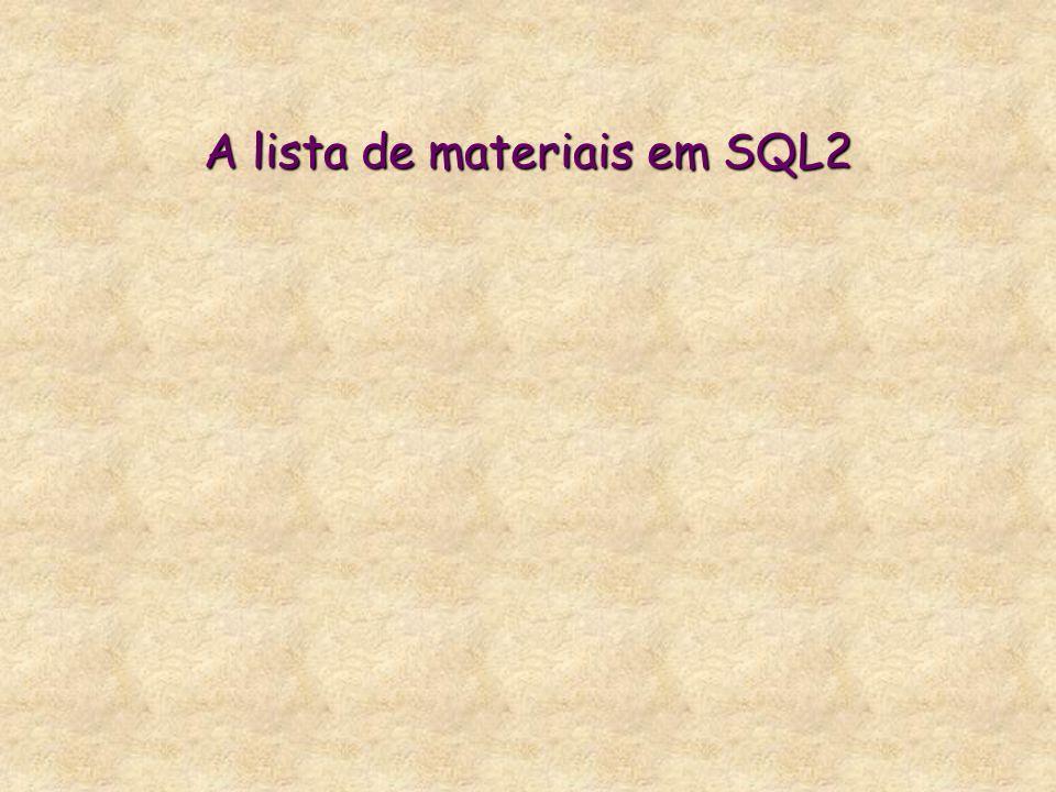 A lista de materiais em SQL2