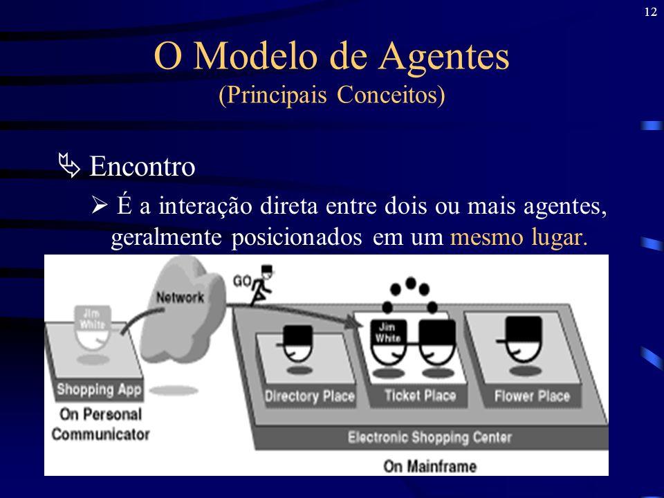 O Modelo de Agentes (Principais Conceitos)