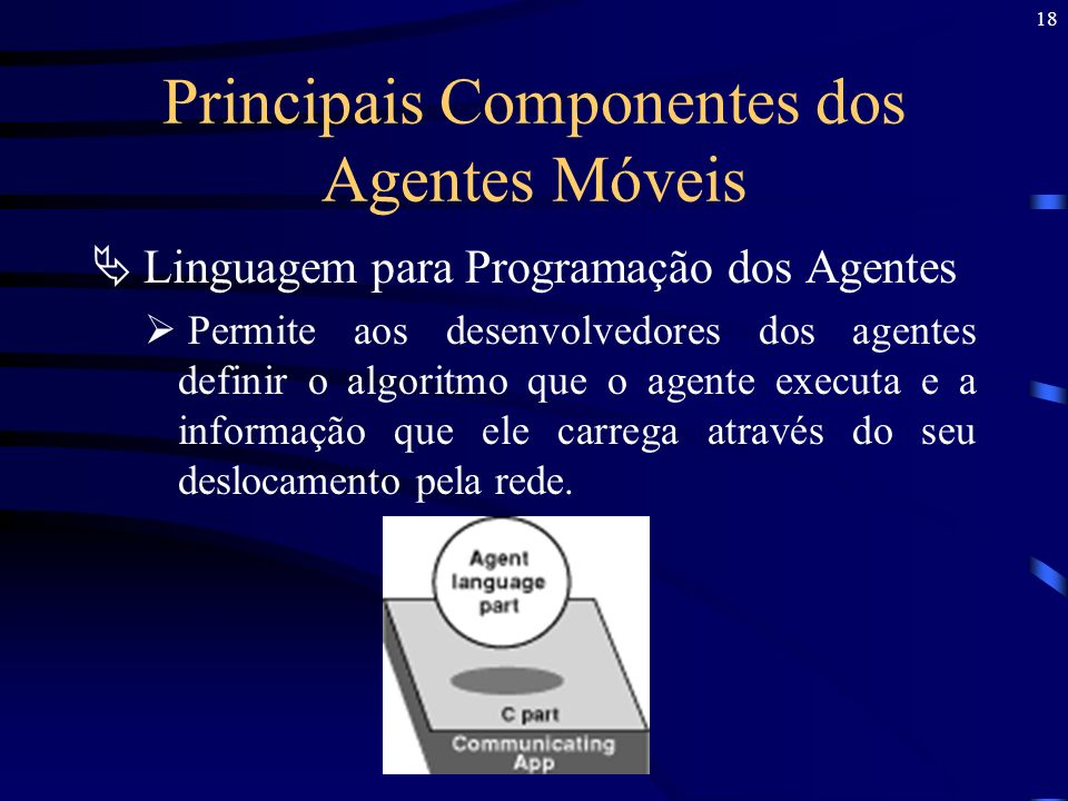 Principais Componentes dos Agentes Móveis
