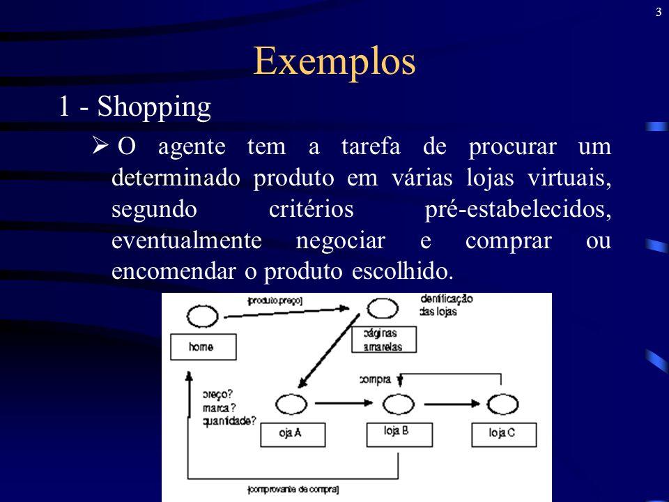 Exemplos1 - Shopping.