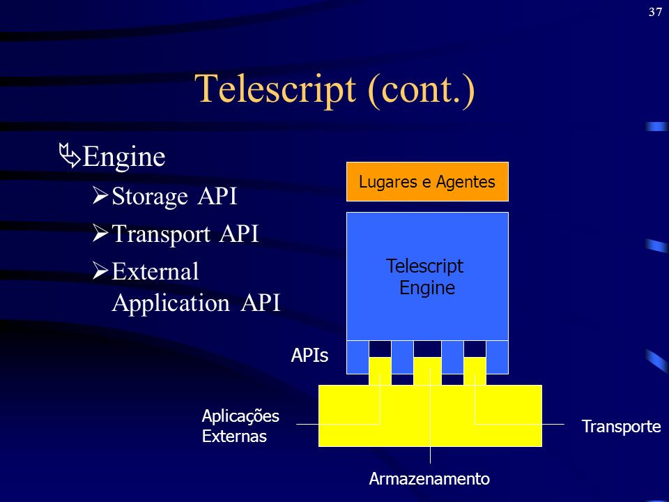 Telescript (cont.) Engine Storage API Transport API