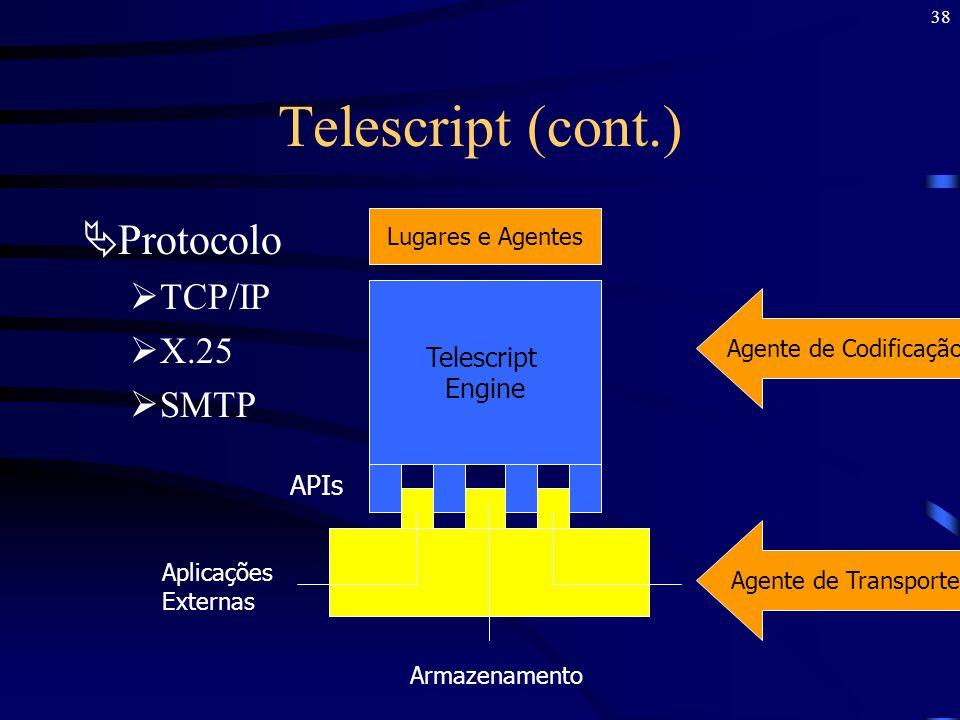 Telescript (cont.) Protocolo TCP/IP X.25 SMTP Telescript Engine APIs