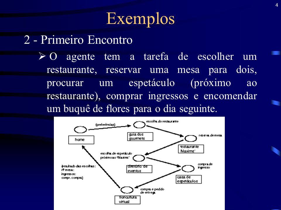 Exemplos 2 - Primeiro Encontro