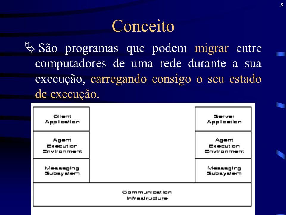 Conceito São programas que podem migrar entre computadores de uma rede durante a sua execução, carregando consigo o seu estado de execução.