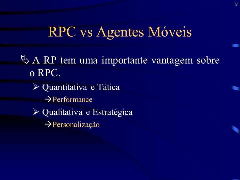RPC vs Agentes Móveis A RP tem uma importante vantagem sobre o RPC.
