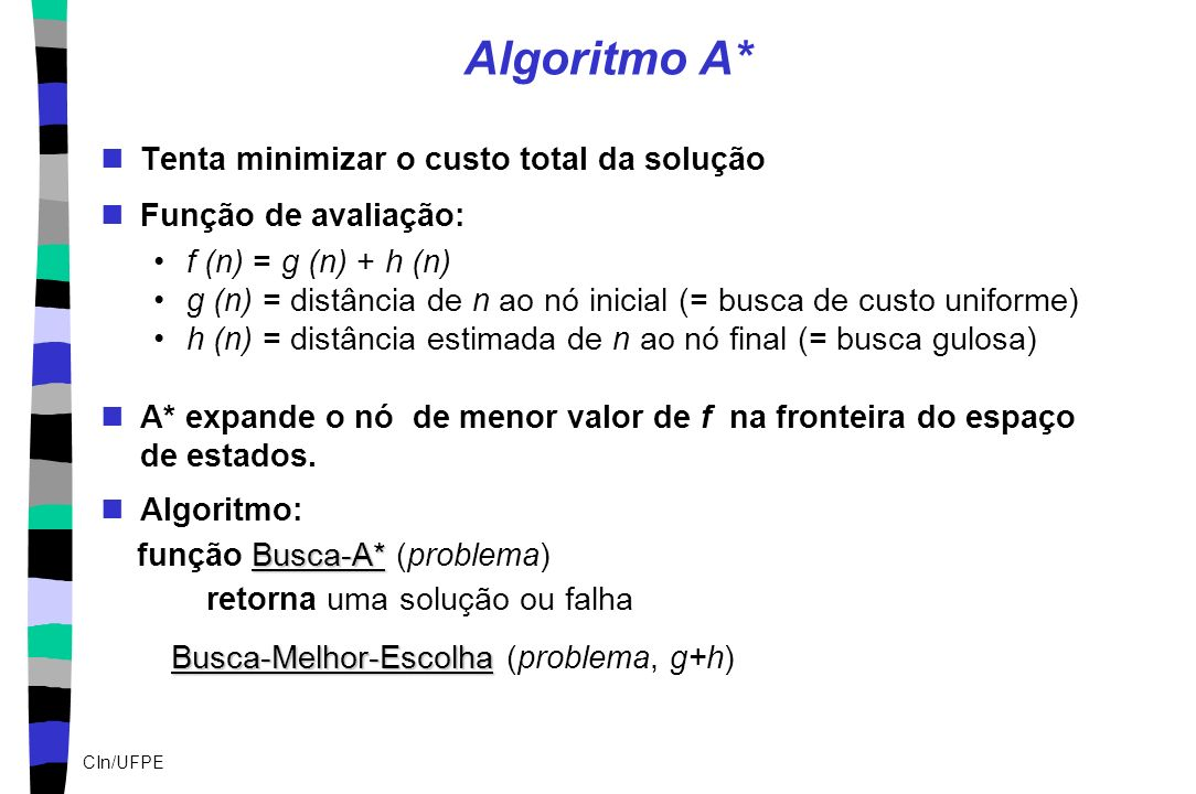 Algoritmo A* Tenta minimizar o custo total da solução