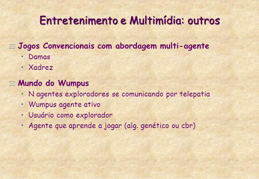 Entretenimento e Multimídia: outros