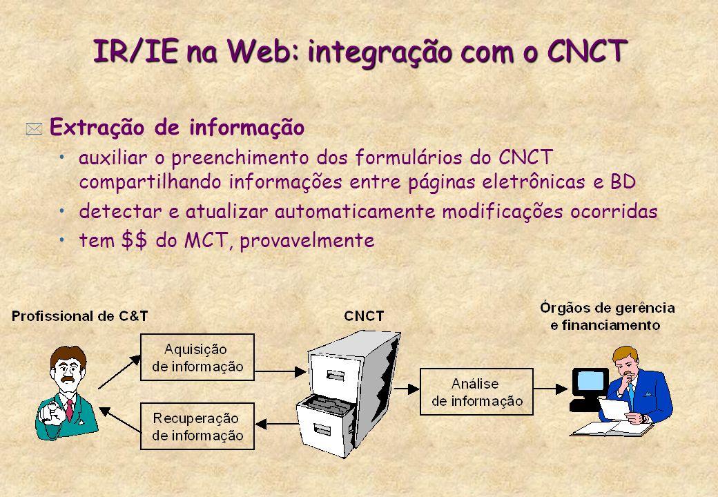 IR/IE na Web: integração com o CNCT