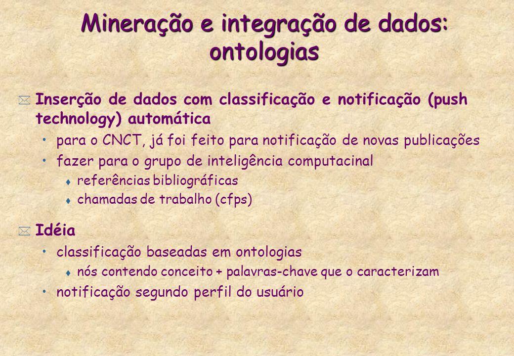 Mineração e integração de dados: ontologias